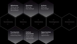 employee_experience_model